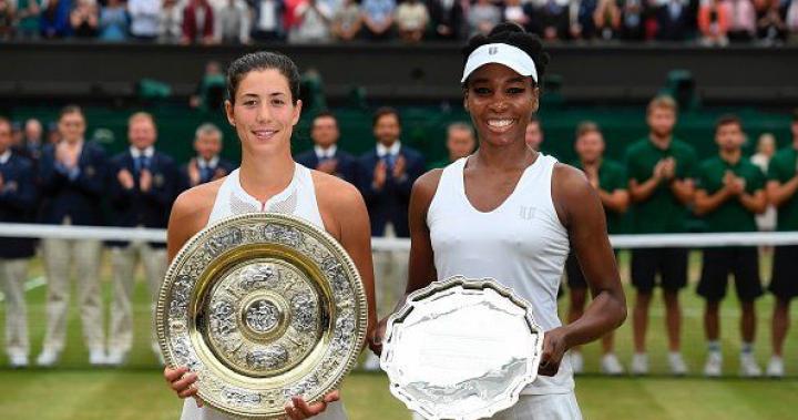 2018 溫布頓籤表分析(女單篇) | 網球 | 運動視界